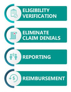 Benefits of Outsourcing Insurance Eligibility Verification